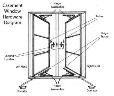 Casement Windows 425 322 3663 Sound View Glass