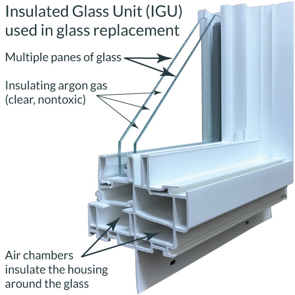 Glass replacement for home windows doors sound view for Best insulated glass windows